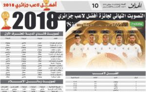 بغداد بونجاح يتسلم جائزة افضل لاعب جزائري لعام 2018 من روبرتو كارلوس في حفل صحيفة وتلفزيون الهداف (صور: Alhadaf Web site)