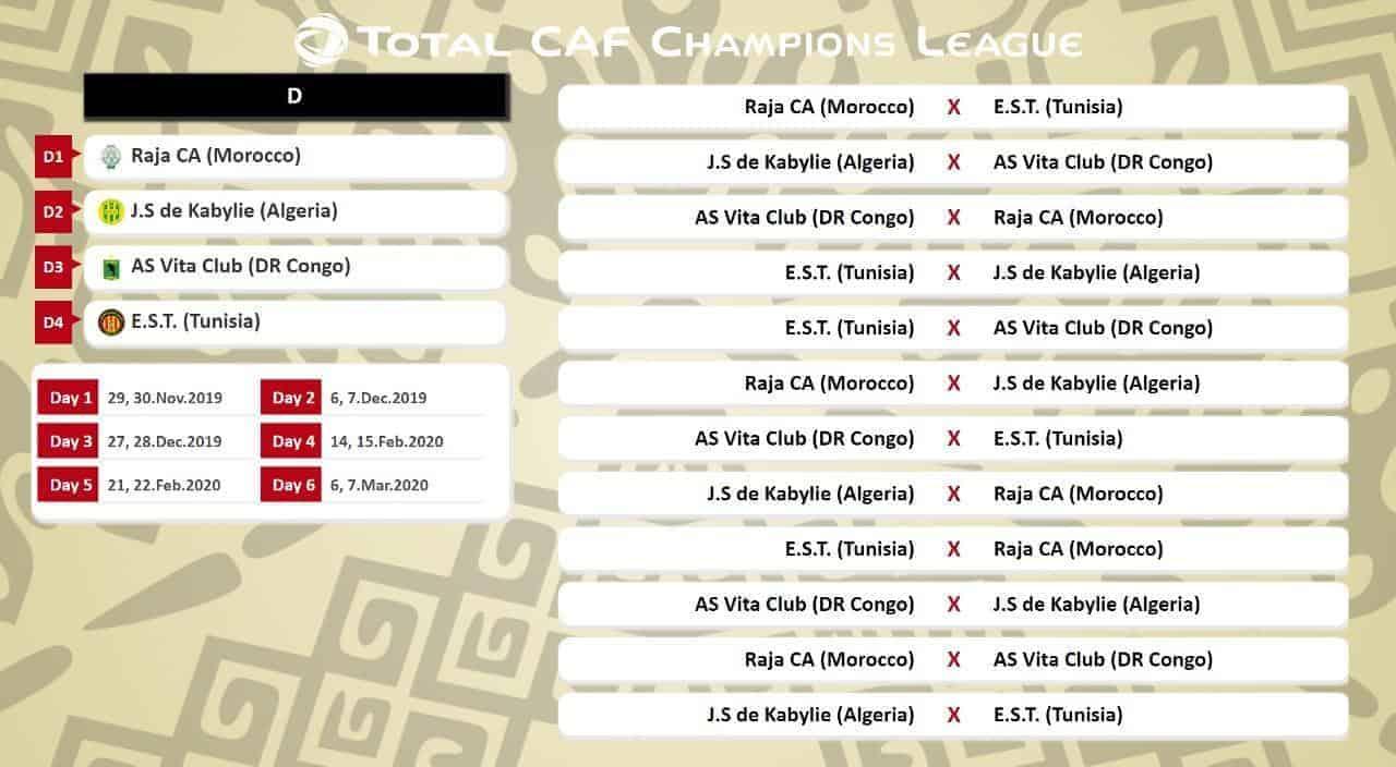 جدول مباريات المجموعة الرابعة الرجاء والترجي وشبيبة القبائل دوري ابطال افريقيا 2020-2019 (صور: Twitter)
