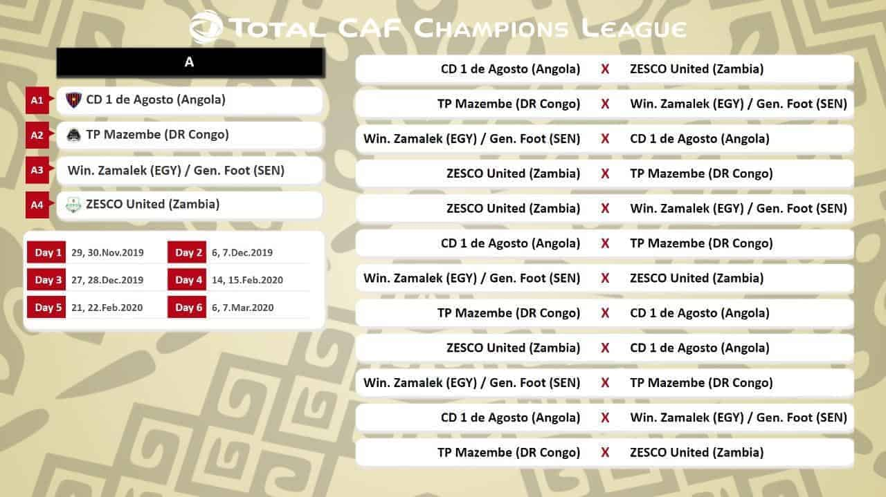 جدول مباريات المجموعة الأولى مازيمبي والزمالك وزيسكو دوري ابطال افريقيا 2020-2019 (صور: Twitter)