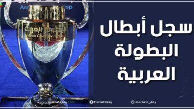 سجل أبطال البطولة العربية للأندية منذ عام 1982