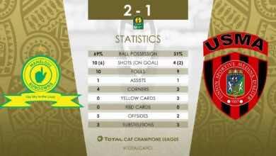 صورة أهداف مباراة صن داونز واتحاد العاصمة في دوري أبطال أفريقيا