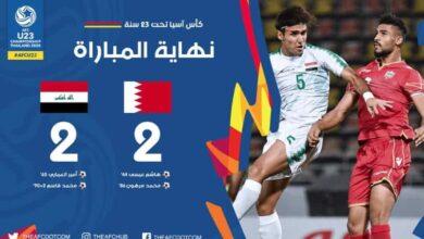صورة أهداف مباراة العراق والبحرين في كأس أمم آسيا تحت 23 عامًا