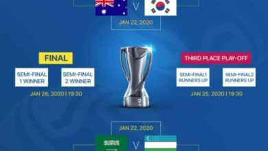 صورة جدول مواعيد مباريات كأس أمم آسيا تحت 23 عامًا المؤهلة لطوكيو 2020