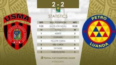 صورة شاهد أهداف مباراة اتحاد العاصمة وبترو أتليتكو في دوري أبطال أفريقيا