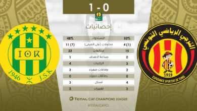 صورة أهداف مباراة الترجي وشبية القبائل فى دوري أبطال أفريقيا