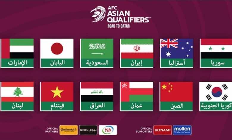 موعد قرعة ومباريات المرحلة النهائية من تصفيات آسيا المؤهلة إلى كأس العالم 2022
